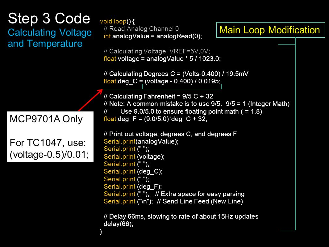 Step 3 Code Calculating Voltage and Temperature void loop() { // Read Analog Channel 0 int analogValue = analogRead(0); // Calculating Voltage, VREF=5