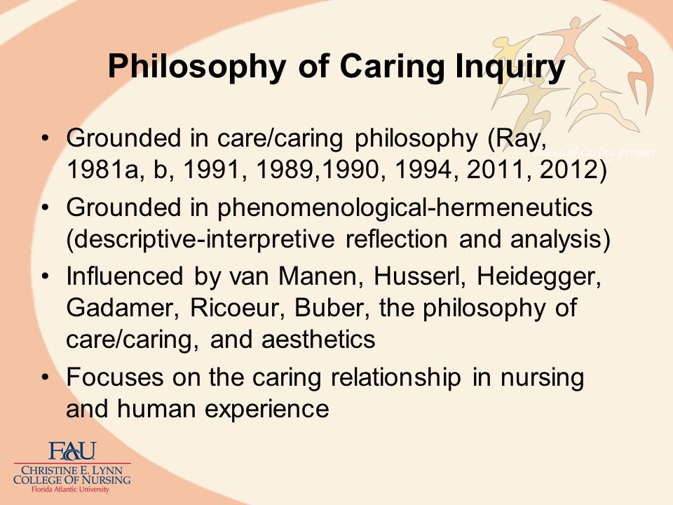 Caring Inquiry Research method that: Seeks to describe the meaning of experience of people Seeks to understand a persons reality and experiences Honors the human-environment integral relationship Values individual human beings Values the nurse/researcher-patient relationship Embraces a holistic approach (body, mind, spirit) Approaches the research experience and the participants from a compassionate, loving, and spiritual- ethical view