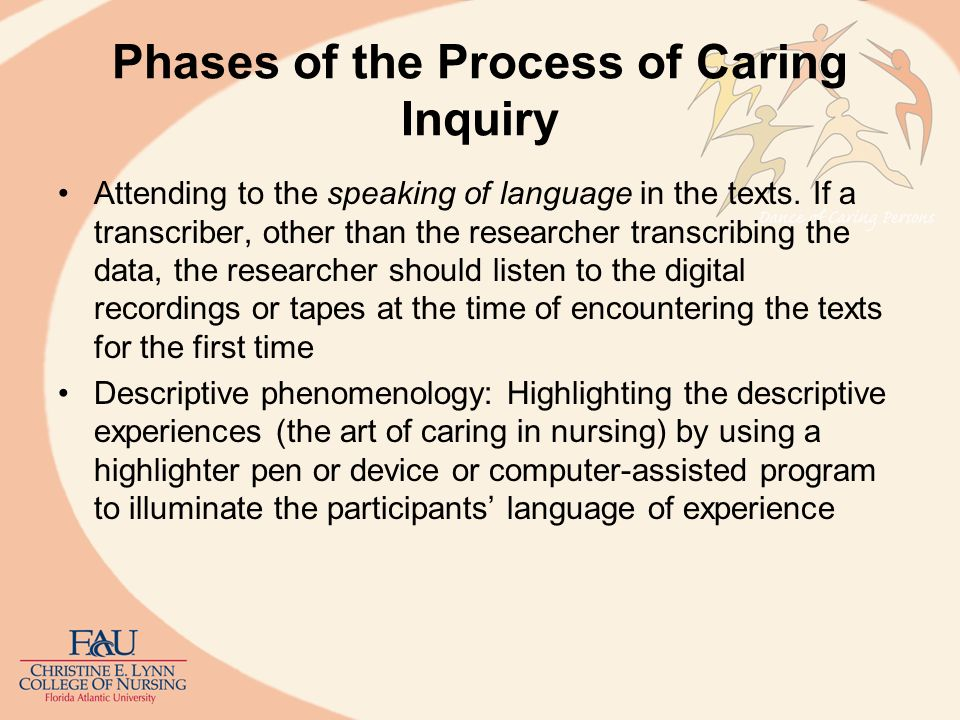 Phases of the Process of Caring Inquiry Interpretive reflecting (hermeneutical thinking or unbracketed reflection to reveal the immanent themes (linguistic dimensions) emerging in the text-- Unbracketed reflecting is the foundation for phenomenological-hermeneutical interpretationthe horizon of meaning of the researcher is brought into being in the dialectic of consciousing the text Moving back and forth in understanding the meaning of the textual data (copresencing and dialoguing with data)