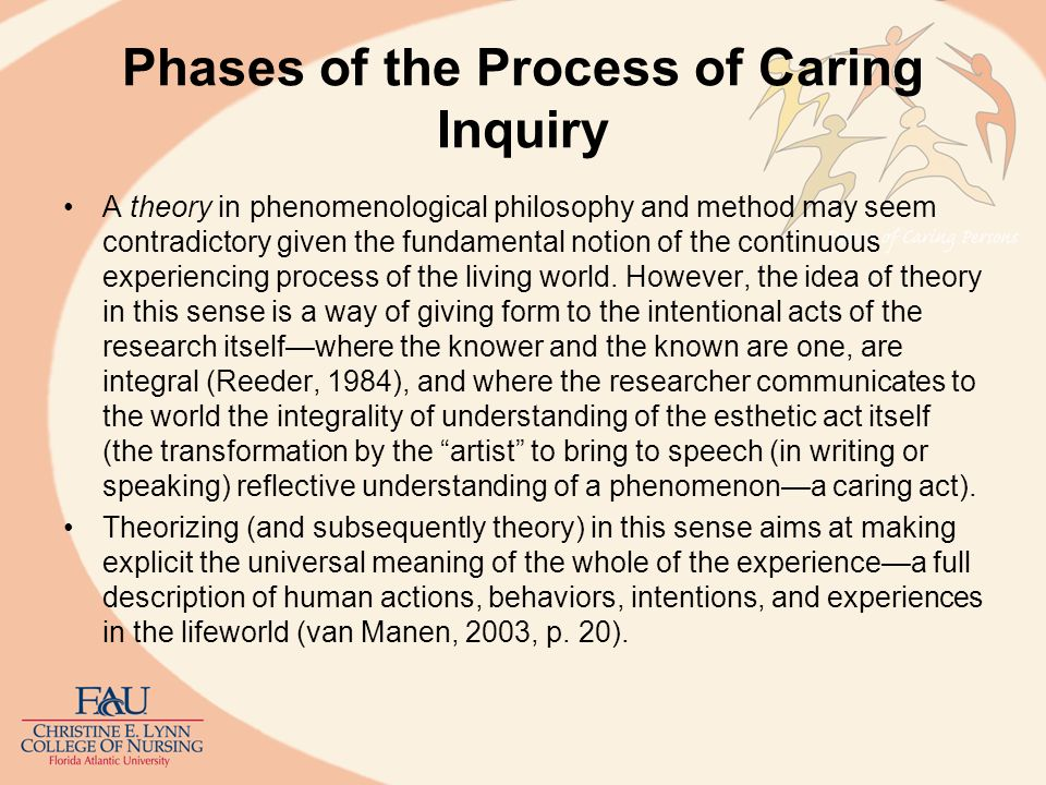 Phases of the Process of Caring Inquiry E.