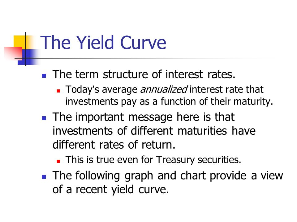 The Yield Curve The term structure of interest rates. Today s average annualized interest rate that investments pay as a function of their maturity. T