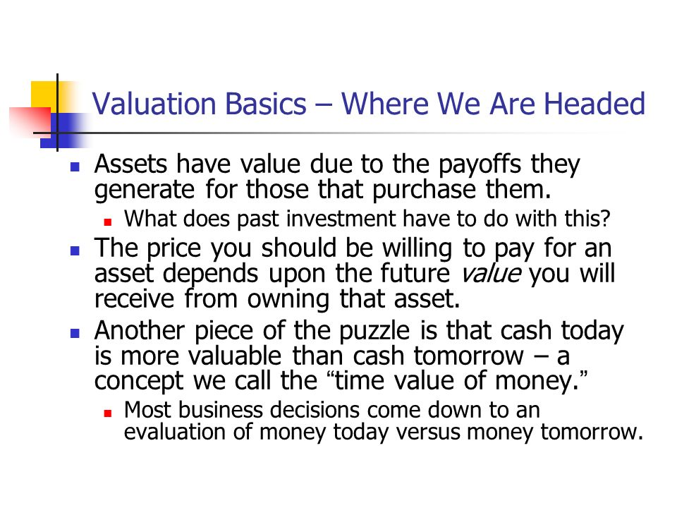 Valuation Basics – Where We Are Headed Assets have value due to the payoffs they generate for those that purchase them. What does past investment have