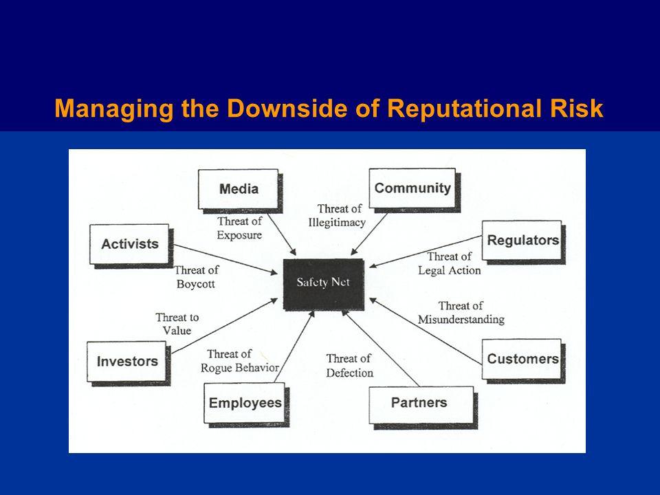 Managing the Upside of Reputational Risk