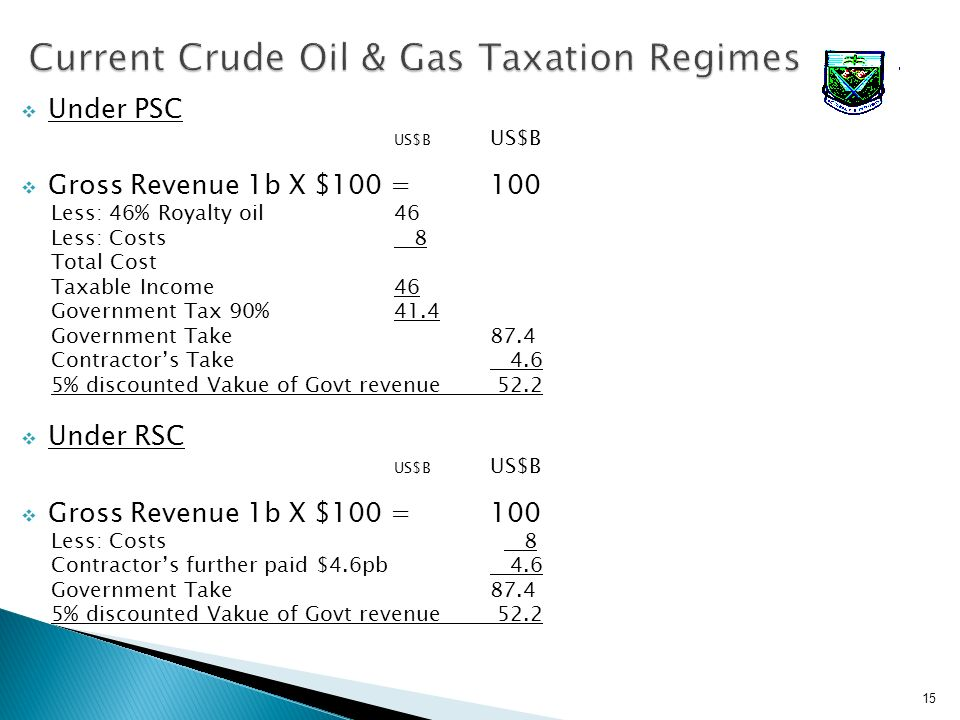 Under PSCUS$B Gross Revenue 1b X $100 = 100 Less: 46% Royalty oil 46 Less: Costs 8 Total Cost Taxable Income 46 Government Tax 90% 41.4 Government Tak