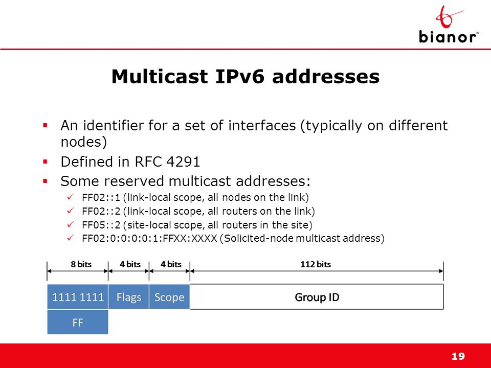 19 Multicast IPv6 addresses An identifier for a set of interfaces (typically on different nodes) Defined in RFC 4291 Some reserved multicast addresses