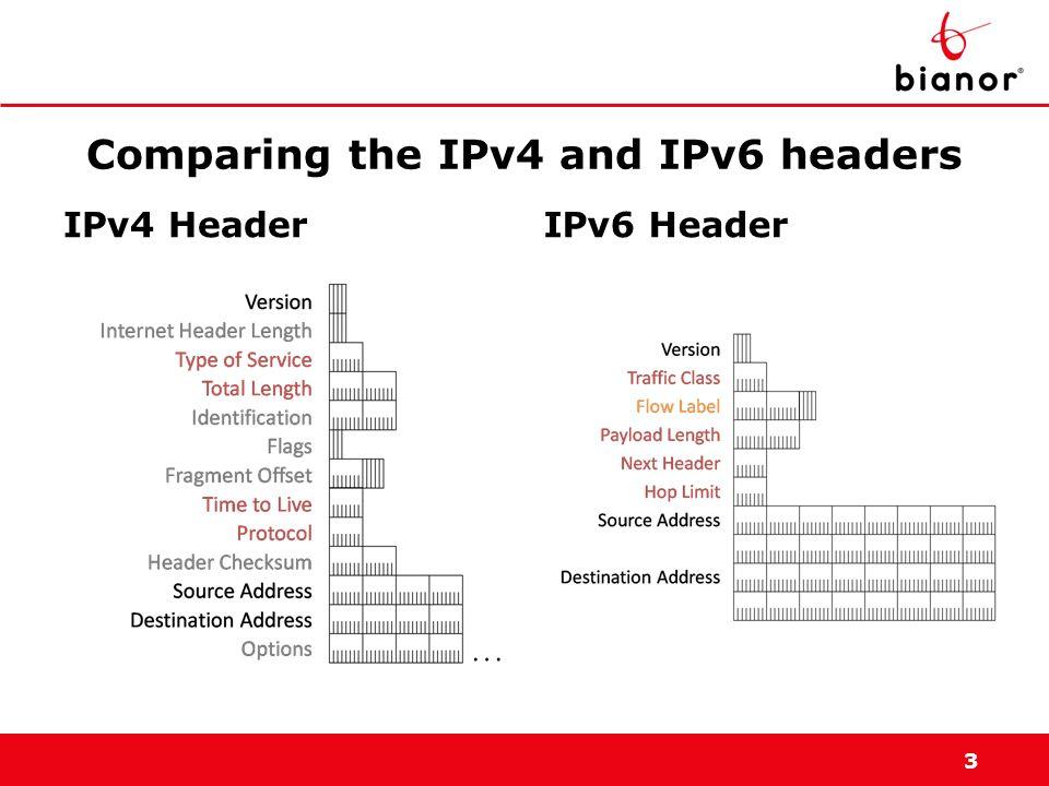 3 Comparing the IPv4 and IPv6 headers IPv4 HeaderIPv6 Header