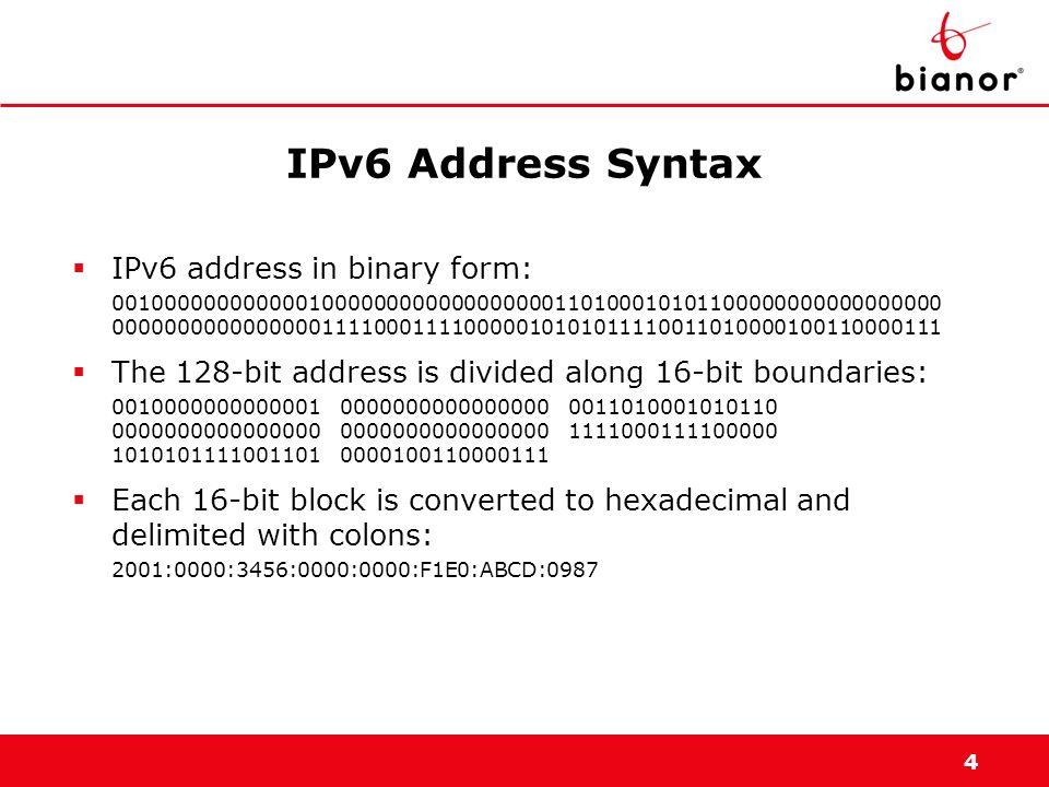 4 IPv6 Address Syntax IPv6 address in binary form: 0010000000000001000000000000000000110100010101100000000000000000 0000000000000000111100011110000010