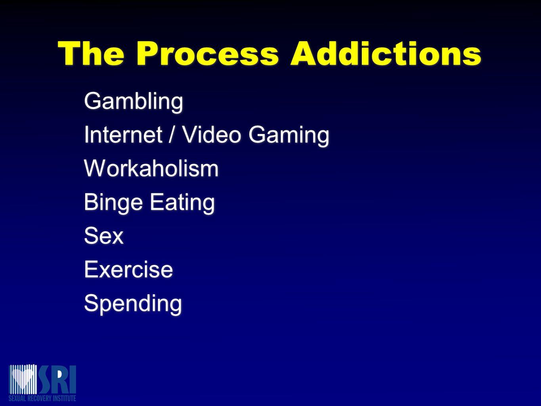 The Process Addictions Gambling Internet / Video Gaming Workaholism Binge Eating Sex Exercise Spending Gambling Internet / Video Gaming Workaholism Bi