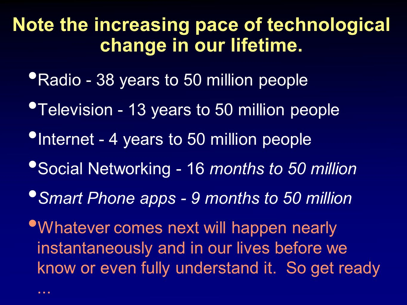 Note the increasing pace of technological change in our lifetime. Radio - 38 years to 50 million people Television - 13 years to 50 million people Int