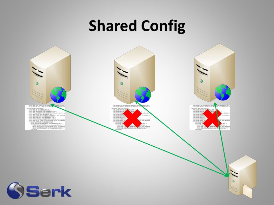 Shared Config