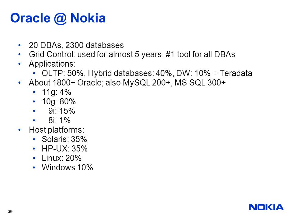 25 Oracle @ Nokia 20 DBAs, 2300 databases Grid Control: used for almost 5 years, #1 tool for all DBAs Applications: OLTP: 50%, Hybrid databases: 40%,