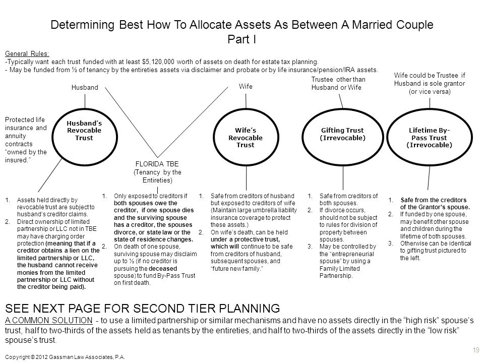 Determining Best How To Allocate Assets As Between A Married Couple Part I General Rules: -Typically want each trust funded with at least $5,120,000 w