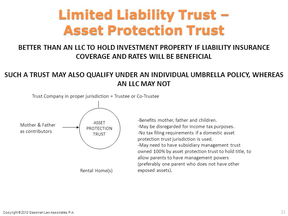 ASSET PROTECTION TRUST Trust Company in proper jurisdiction = Trustee or Co-Trustee Mother & Father as contributors Rental Home(s) -Benefits mother, f