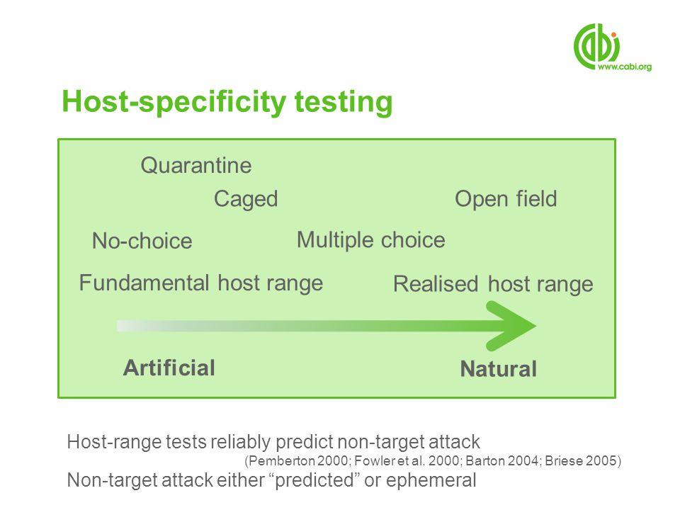 Host-specificity testing Artificial Natural Realised host range Fundamental host range CagedOpen field No-choice Multiple choice Quarantine Host-range