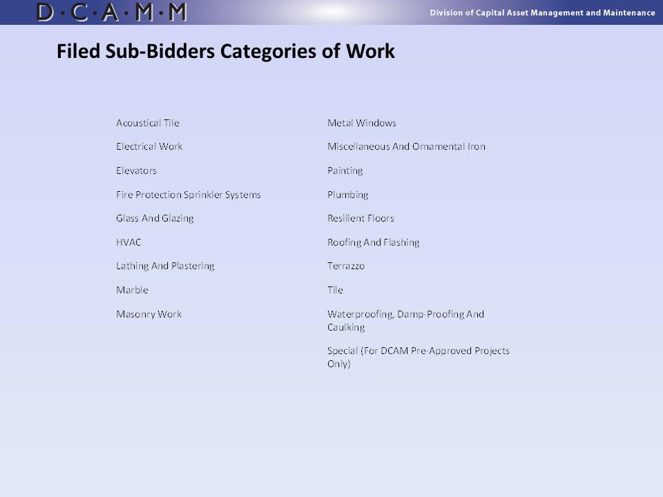 Filed Sub-Bidders Categories of Work