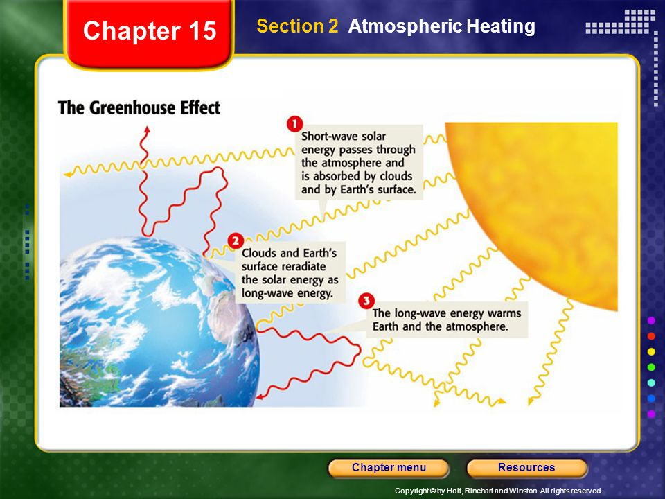 Copyright © by Holt, Rinehart and Winston. All rights reserved. ResourcesChapter menu Section 2 Atmospheric Heating Chapter 15
