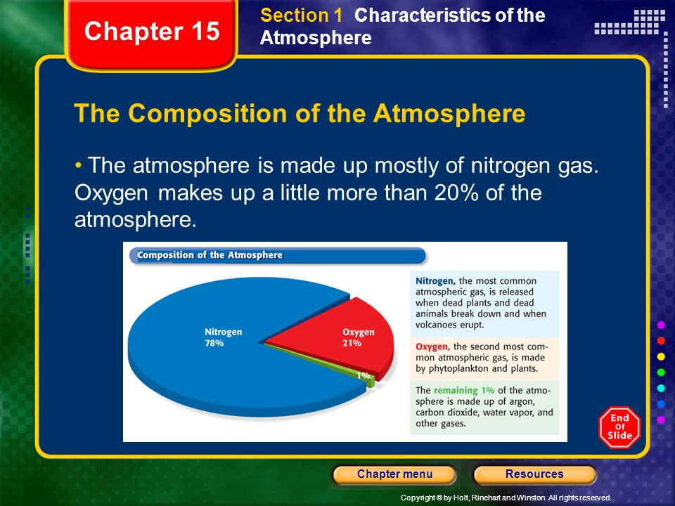 Copyright © by Holt, Rinehart and Winston. All rights reserved. ResourcesChapter menu Section 1 Characteristics of the Atmosphere The Composition of t