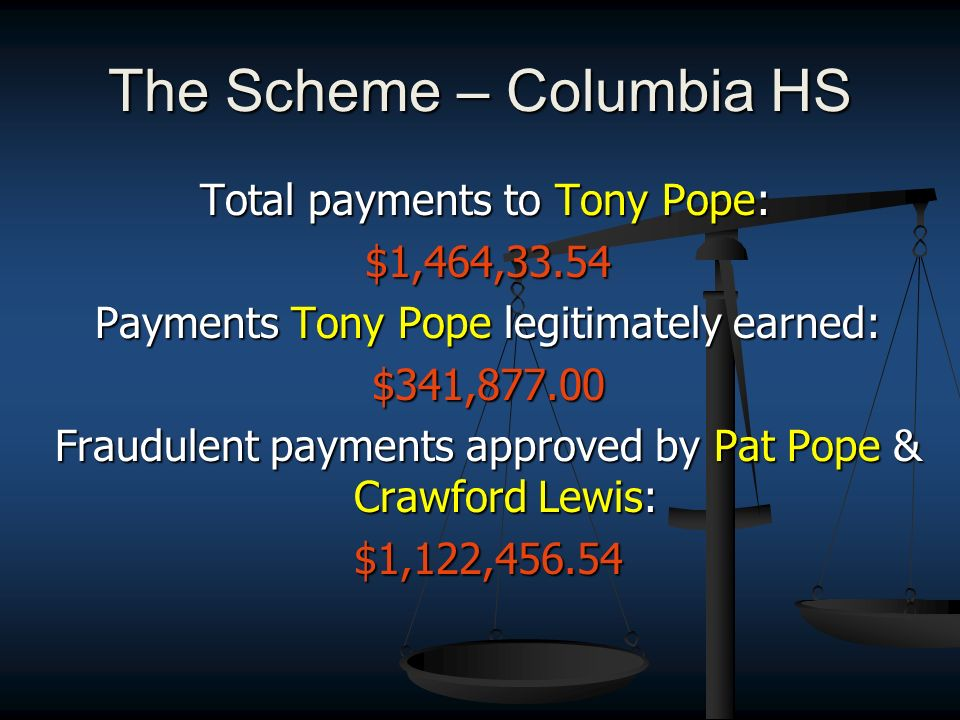The Scheme – Columbia HS Total payments to Tony Pope: $1,464,33.54 Payments Tony Pope legitimately earned: $341,877.00 Fraudulent payments approved by Pat Pope & Crawford Lewis: $1,122,456.54