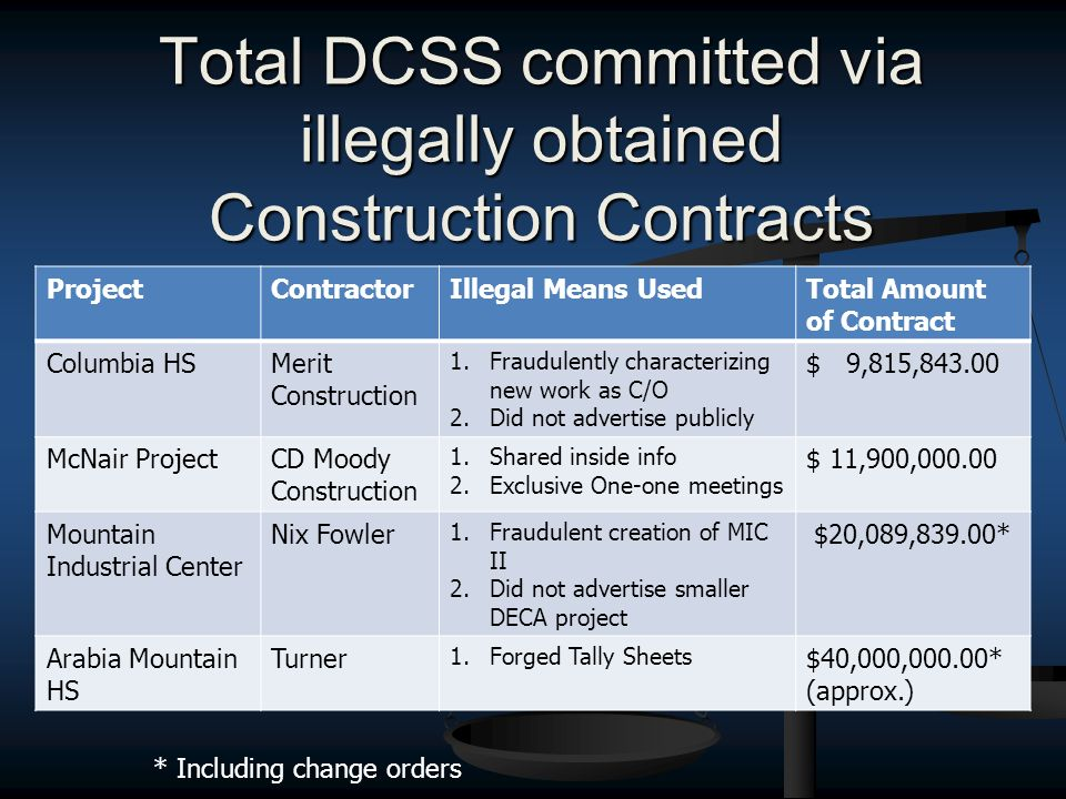 Total DCSS committed via illegally obtained Construction Contracts ProjectContractorIllegal Means UsedTotal Amount of Contract Columbia HSMerit Construction 1.Fraudulently characterizing new work as C/O 2.Did not advertise publicly $ 9,815, McNair ProjectCD Moody Construction 1.Shared inside info 2.Exclusive One-one meetings $ 11,900, Mountain Industrial Center Nix Fowler 1.Fraudulent creation of MIC II 2.Did not advertise smaller DECA project $20,089,839.00* Arabia Mountain HS Turner 1.Forged Tally Sheets $40,000,000.00* (approx.) * Including change orders