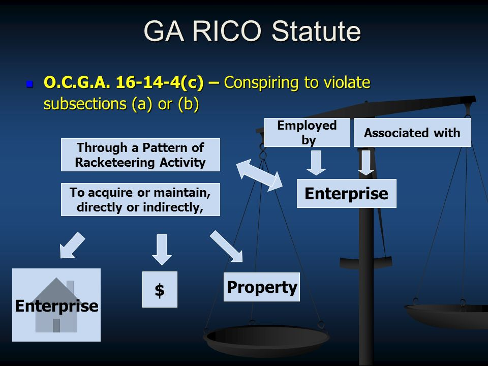 GA RICO Statute O.C.G.A (c) – Conspiring to violate subsections (a) or (b) O.C.G.A.