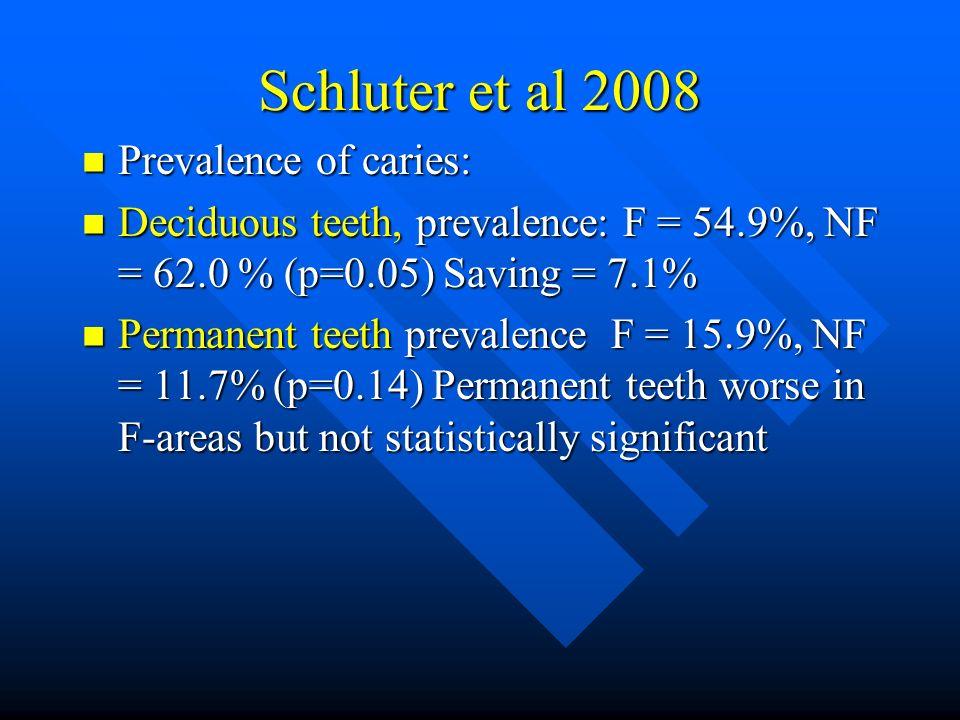 Schluter et al 2008 Prevalence of caries: Prevalence of caries: Deciduous teeth, prevalence: F = 54.9%, NF = 62.0 % (p=0.05) Saving = 7.1% Deciduous t