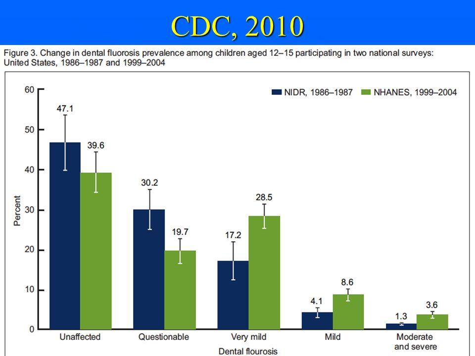 CDC, 2010