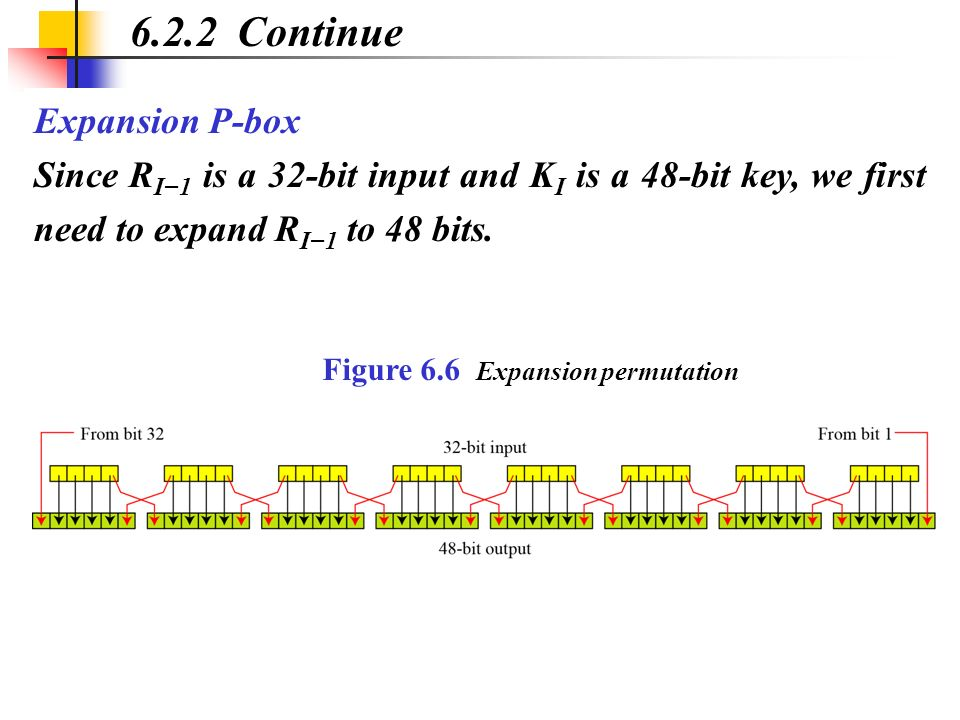 Expansion P-box Since R I1 is a 32-bit input and K I is a 48-bit key, we first need to expand R I1 to 48 bits. 6.2.2 Continue Figure 6.6 Expansion per
