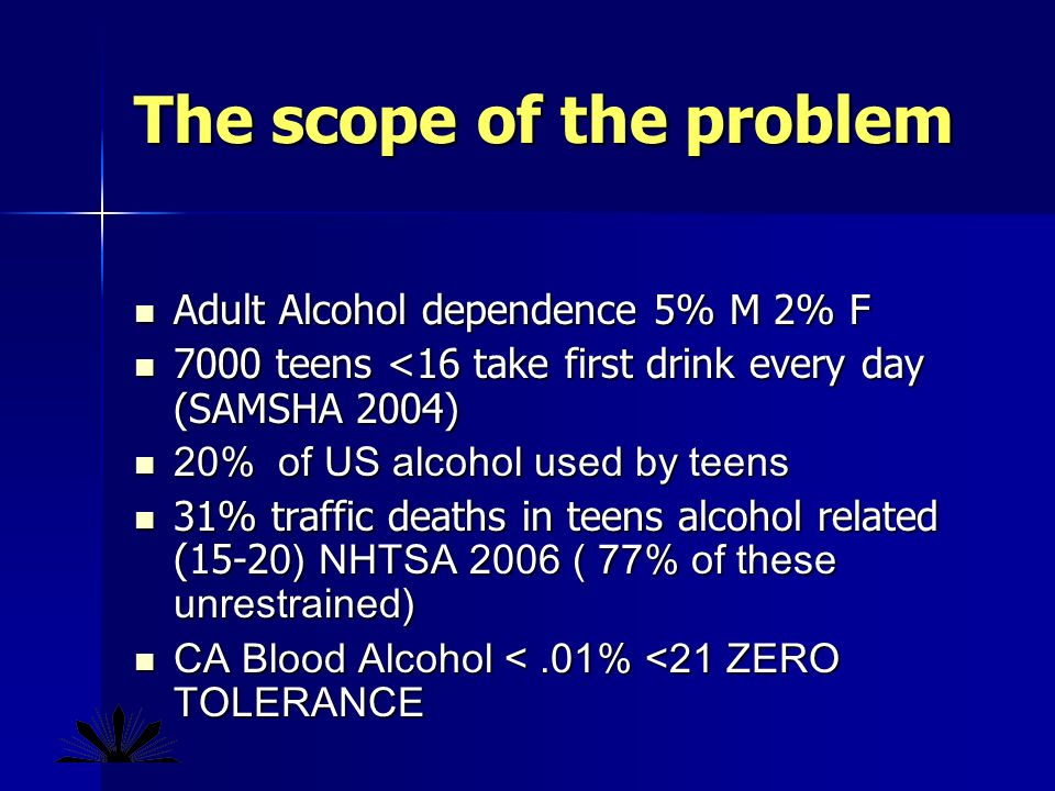 The scope of the problem Adult Alcohol dependence 5% M 2% F Adult Alcohol dependence 5% M 2% F 7000 teens <16 take first drink every day (SAMSHA 2004) 7000 teens <16 take first drink every day (SAMSHA 2004) 20% of US alcohol used by teens 20% of US alcohol used by teens 31% traffic deaths in teens alcohol related (15-2 0) NHTSA 2006 ( 77% of these unrestrained) 31% traffic deaths in teens alcohol related (15-2 0) NHTSA 2006 ( 77% of these unrestrained) CA Blood Alcohol <.01% <21 ZERO TOLERANCE CA Blood Alcohol <.01% <21 ZERO TOLERANCE