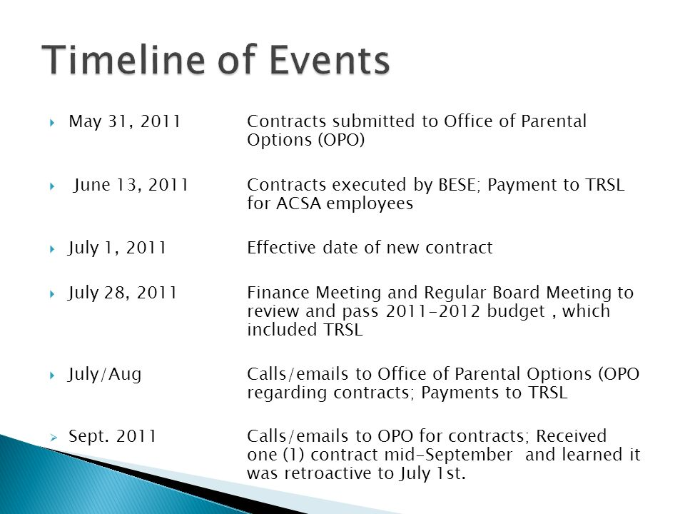 May 31, 2011Contracts submitted to Office of Parental Options (OPO) June 13, 2011Contracts executed by BESE; Payment to TRSL for ACSA employees July 1, 2011Effective date of new contract July 28, 2011Finance Meeting and Regular Board Meeting to review and pass 2011-2012 budget, which included TRSL July/AugCalls/emails to Office of Parental Options (OPO regarding contracts; Payments to TRSL Sept.