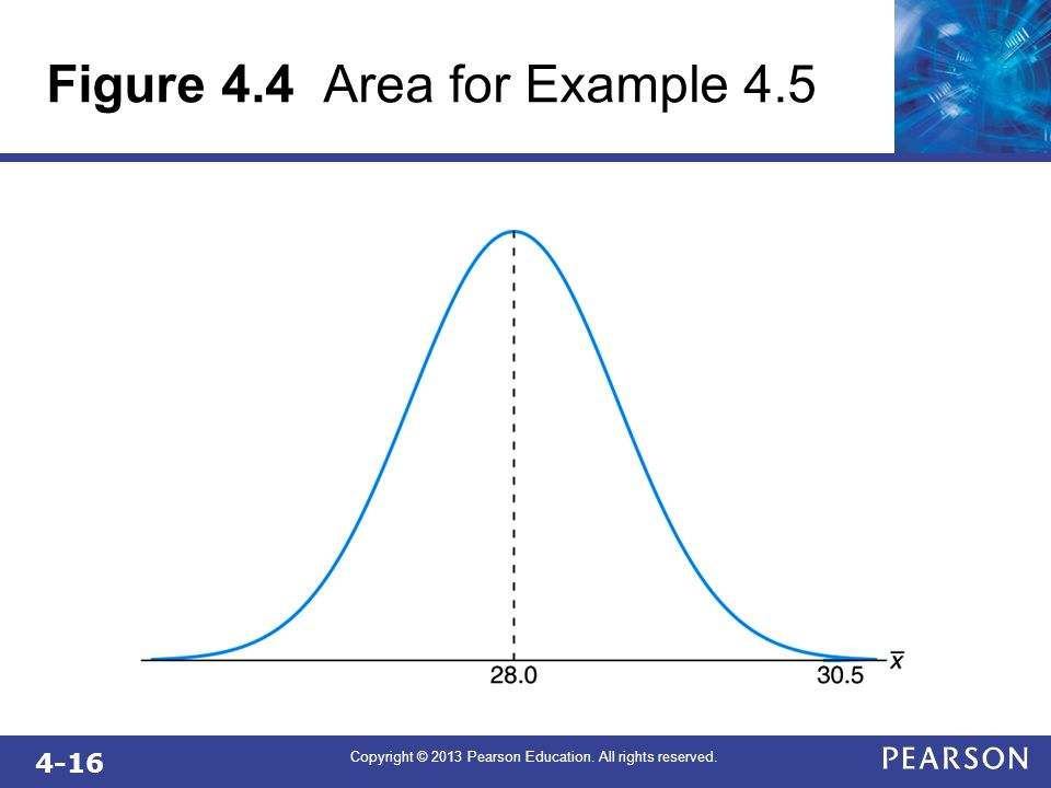 4-16 Copyright © 2013 Pearson Education. All rights reserved. Figure 4.4 Area for Example 4.5
