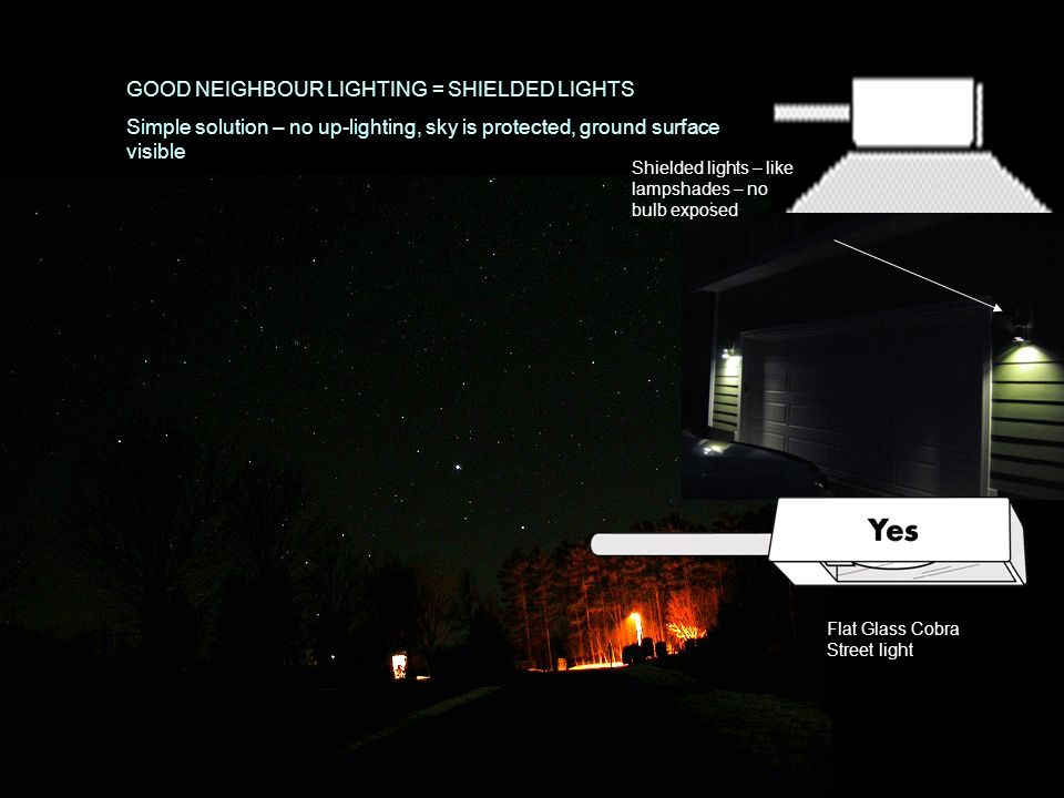 GOOD NEIGHBOUR LIGHTING = SHIELDED LIGHTS Simple solution – no up-lighting, sky is protected, ground surface visible Flat Glass Cobra Street light Shi