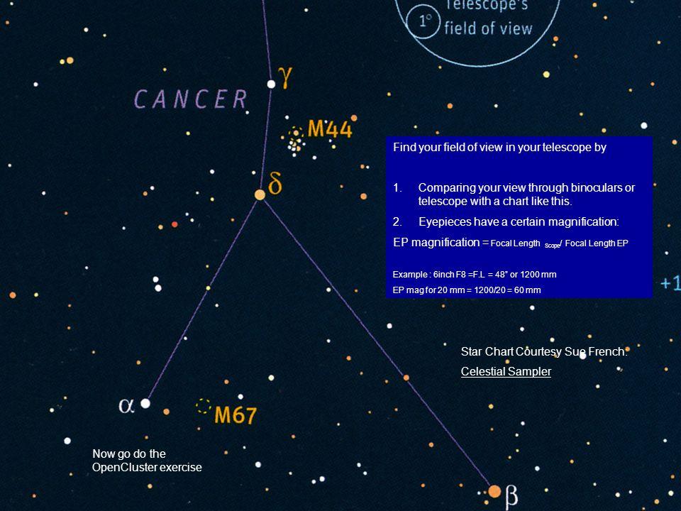 Binocular/Finder vs Telescope Field of View Find your field of view in your telescope by 1.Comparing your view through binoculars or telescope with a