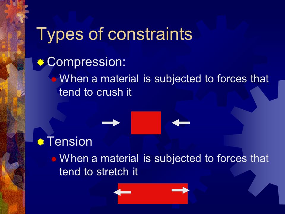 Types of constraints Compression: When a material is subjected to forces that tend to crush it Tension When a material is subjected to forces that tend to stretch it
