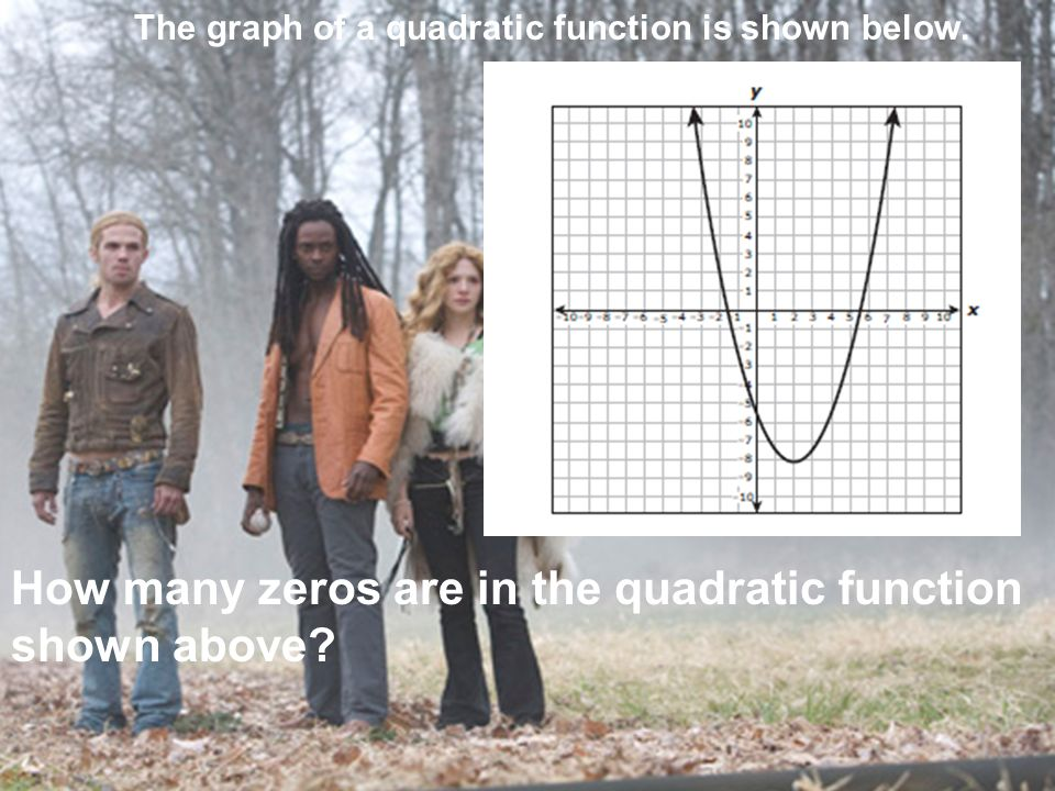The graph of a quadratic function is shown below. How many zeros are in the quadratic function shown above?