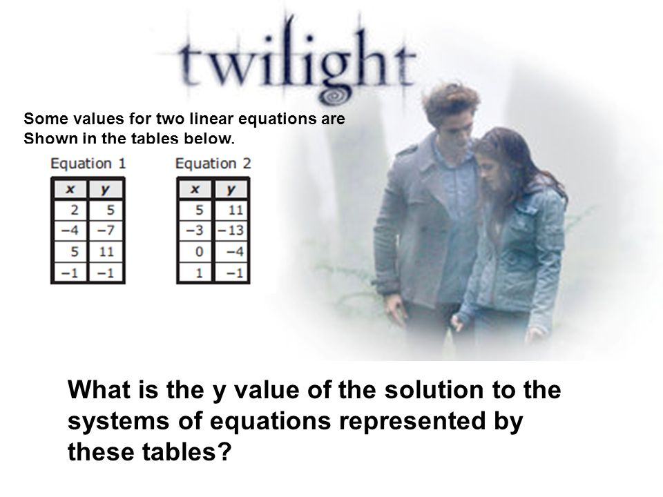 Some values for two linear equations are Shown in the tables below. What is the y value of the solution to the systems of equations represented by the