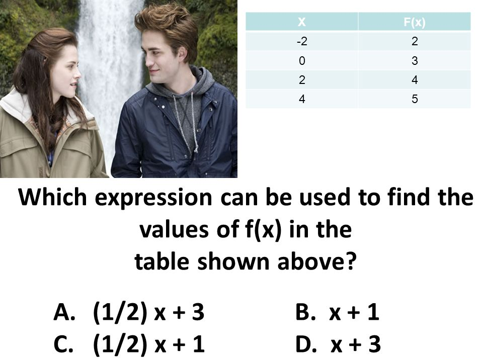Which expression can be used to find the values of f(x) in the table shown above? A.(1/2) x + 3B. x + 1 C. (1/2) x + 1D. x + 3 XF(x) -22 03 24 45