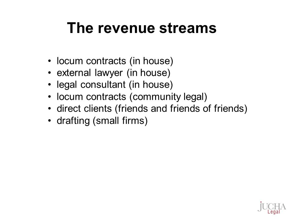 locum contracts (in house) external lawyer (in house) legal consultant (in house) locum contracts (community legal) direct clients (friends and friends of friends) drafting (small firms) The revenue streams