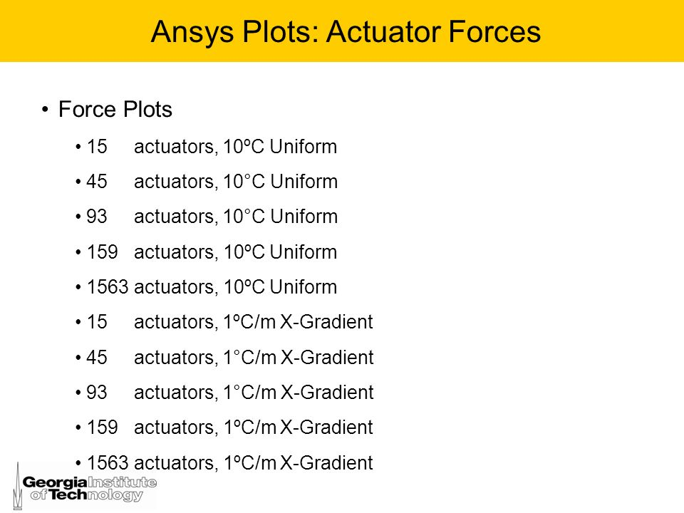 Ansys Plots: Actuator Forces Force Plots 15 actuators, 10ºC Uniform 45 actuators, 10°C Uniform 93 actuators, 10°C Uniform 159 actuators, 10ºC Uniform