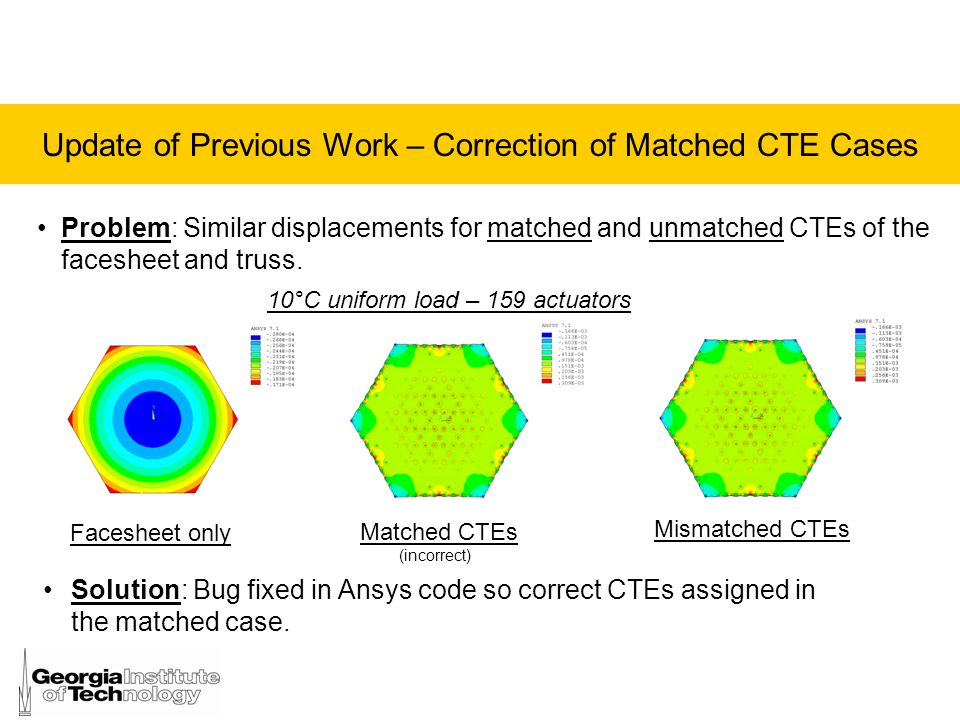 Update of Previous Work – Correction of Matched CTE Cases Problem: Similar displacements for matched and unmatched CTEs of the facesheet and truss. Mi