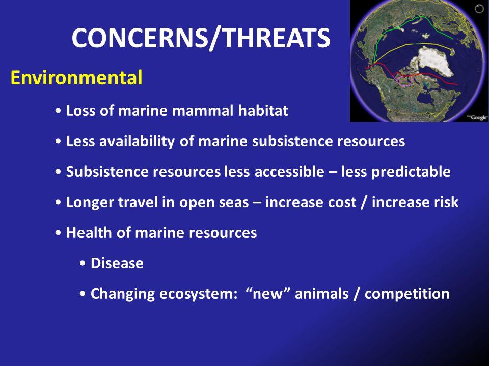 Environmental Loss of marine mammal habitat Less availability of marine subsistence resources Subsistence resources less accessible – less predictable