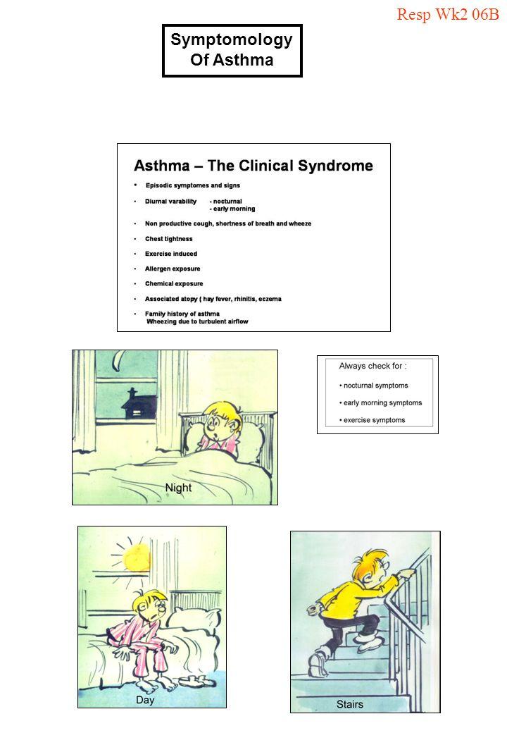 Symptomology Of Asthma Resp Wk2 06B