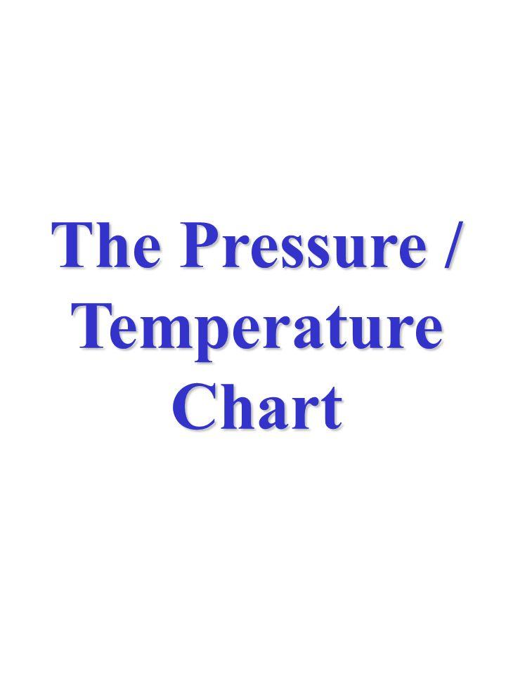 The Pressure / Temperature Chart