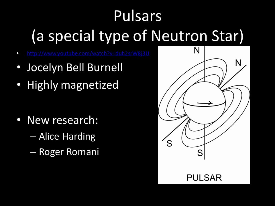Pulsars (a special type of Neutron Star) http://www.youtube.com/watch v=duh2srW8j3U Jocelyn Bell Burnell Highly magnetized New research: – Alice Harding – Roger Romani
