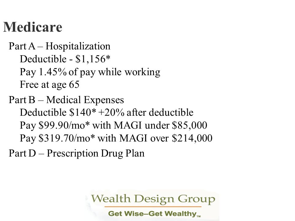 Part A – Hospitalization Deductible - $1,156* Pay 1.45% of pay while working Free at age 65 Part B – Medical Expenses Deductible $140* +20% after dedu