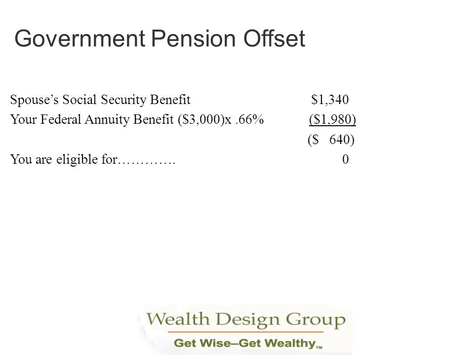 Spouses Social Security Benefit $1,340 Your Federal Annuity Benefit ($3,000)x.66% ($1,980) ($ 640) You are eligible for…………. 0 Government Pension Offs