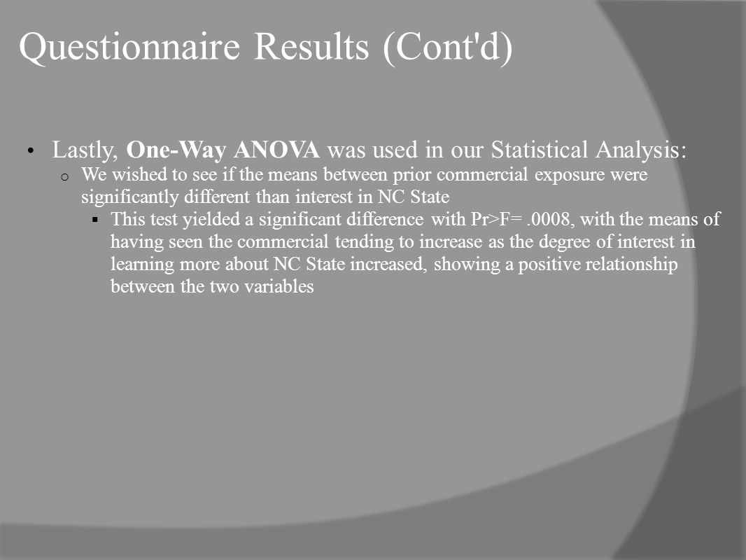 Questionnaire Results (Cont d) Lastly, One-Way ANOVA was used in our Statistical Analysis: o We wished to see if the means between prior commercial exposure were significantly different than interest in NC State This test yielded a significant difference with Pr>F=.0008, with the means of having seen the commercial tending to increase as the degree of interest in learning more about NC State increased, showing a positive relationship between the two variables