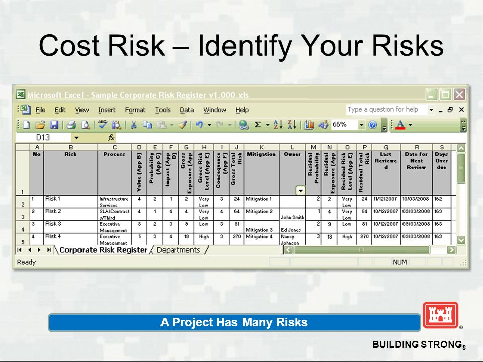 BUILDING STRONG ® Cost Risk – Identify Your Risks A Project Has Many Risks