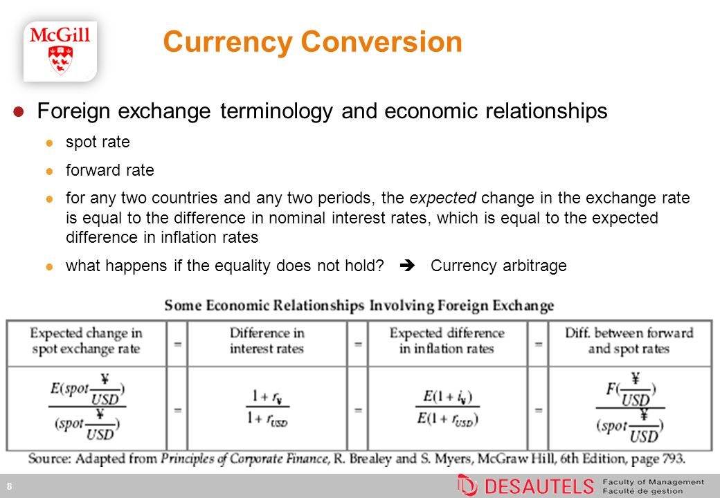 Currency Conversion Foreign exchange terminology and economic relationships spot rate forward rate for any two countries and any two periods, the expected change in the exchange rate is equal to the difference in nominal interest rates, which is equal to the expected difference in inflation rates what happens if the equality does not hold.