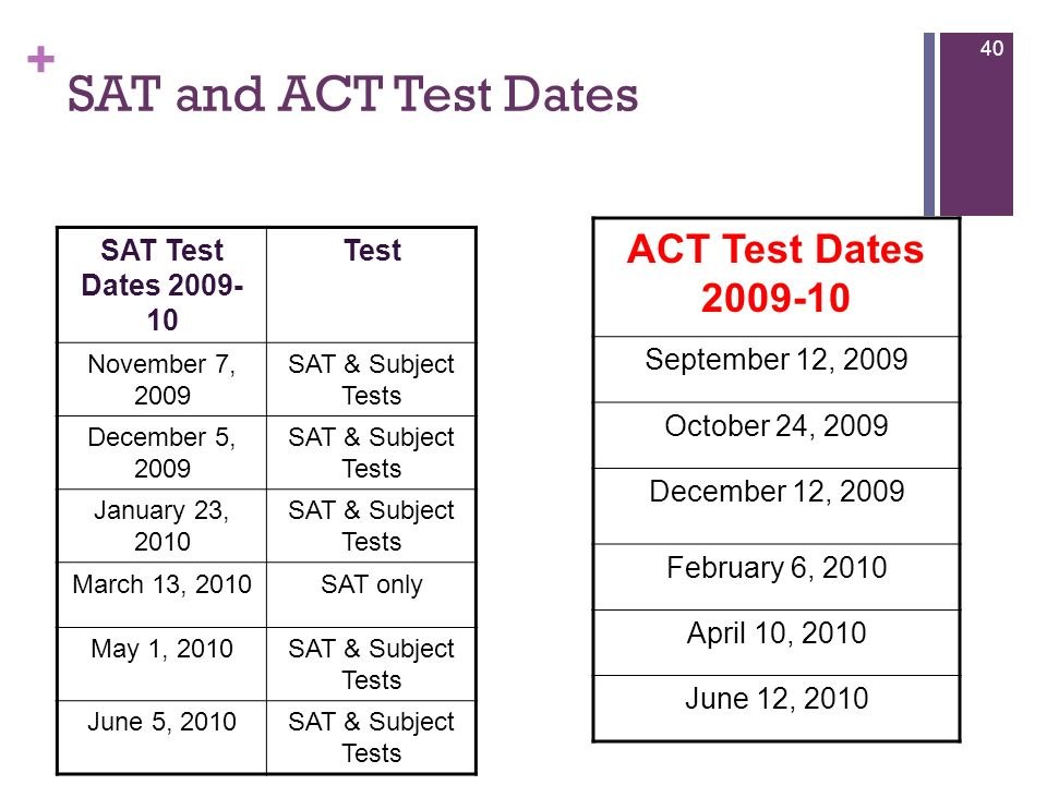act essay prompts 2009 While nothing can replace actual writing instruction in a good class, teachers can use this video to preview a writing prompt students can use it to review key aspects in preparation for the new act.