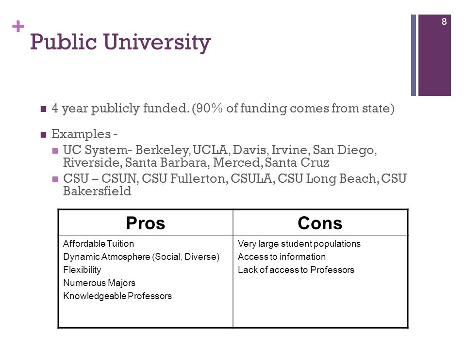 + Public University 4 year publicly funded. (90% of funding comes from state) Examples - UC System- Berkeley, UCLA, Davis, Irvine, San Diego, Riversid